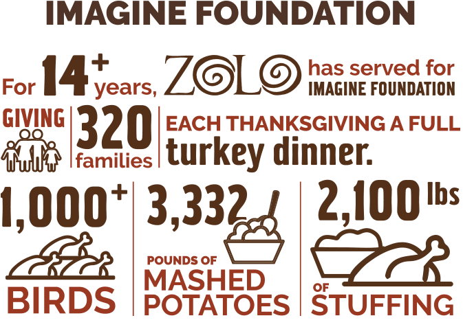 Imagine Foundation - Philanthropic Donations from Zolo Grill and Big Red F Restaurant Group