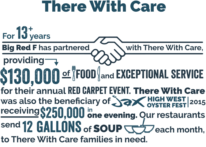 There With Care - Philanthropic Donations from Jax Fish House and Big Red F Restaurant Group