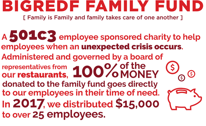 Big Red F Family Fund